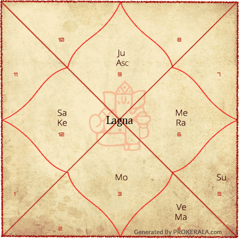 I have a Saturn Ketu conjunction in the 4th House  What does it mean