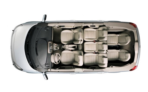 Renault Scenic top view