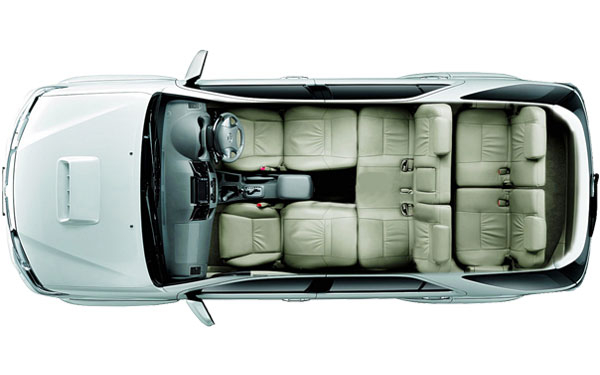 Toyota Fortuner Interior Top View