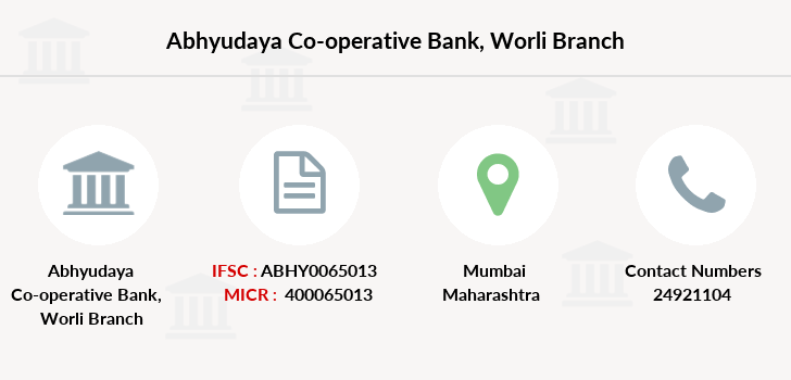 Abhyudaya-co-op-bank Worli branch