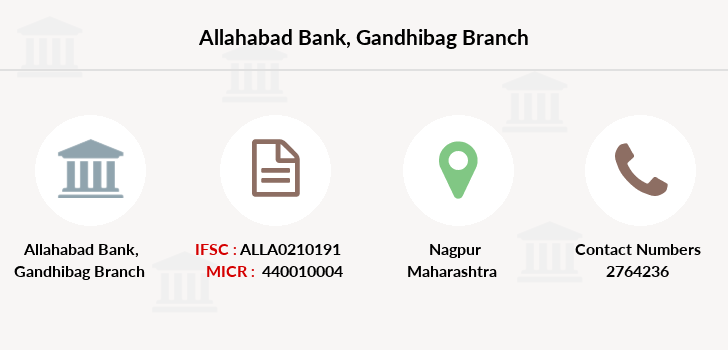 Allahabad-bank Gandhibag branch