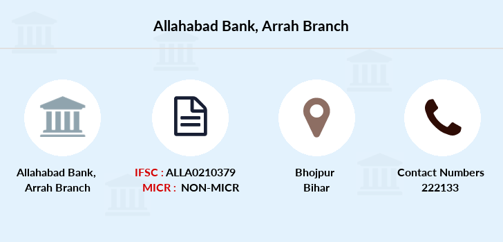 Allahabad-bank Arrah branch