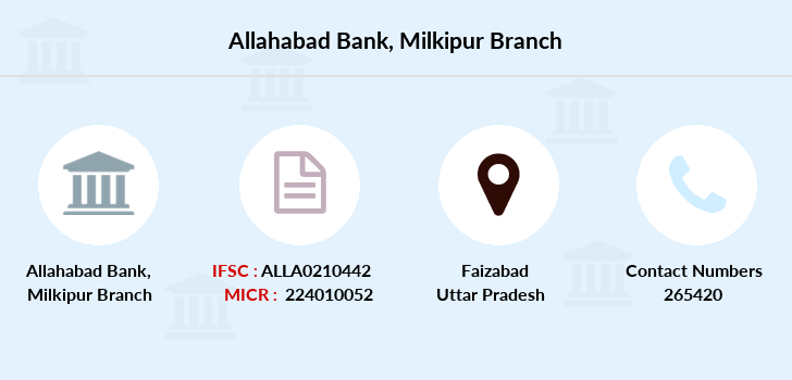 Allahabad-bank Milkipur branch