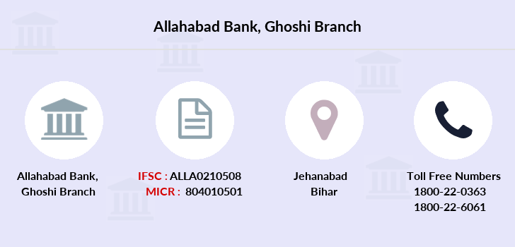 Allahabad-bank Ghoshi branch
