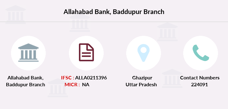 Allahabad-bank Baddupur branch