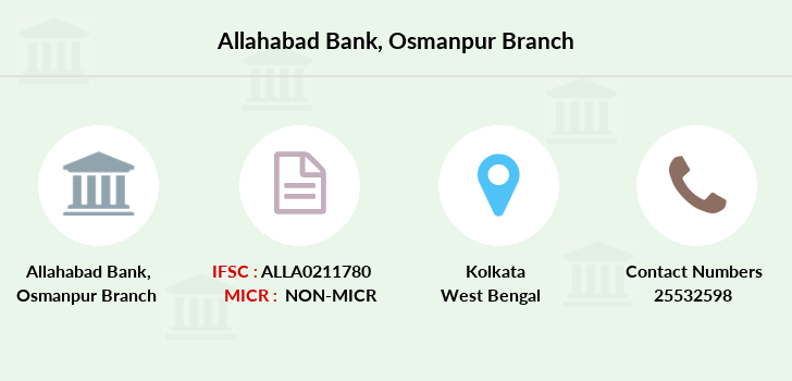 Allahabad-bank Osmanpur branch