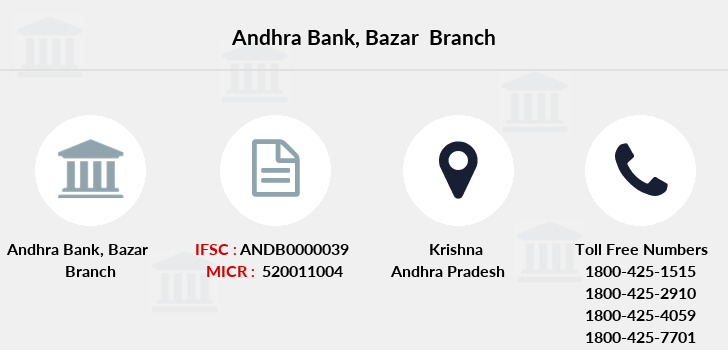 Andhra-bank Bazar branch