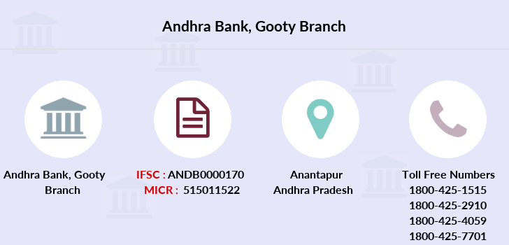 Andhra-bank Gooty branch