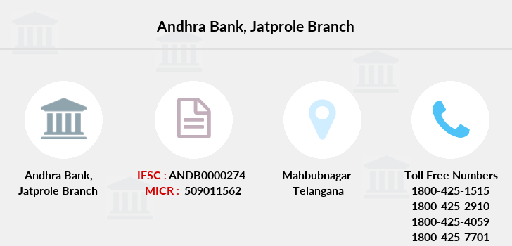 Andhra-bank Jatprole branch