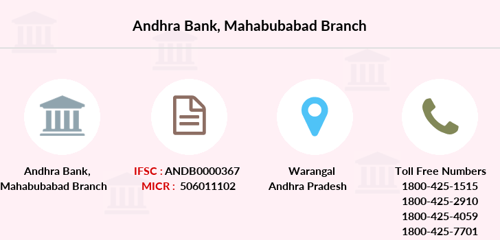 Andhra-bank Mahabubabad branch