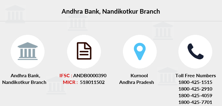 Andhra-bank Nandikotkur branch