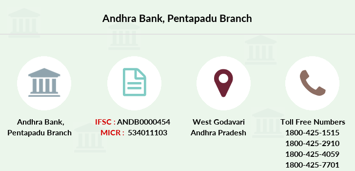Andhra-bank Pentapadu branch