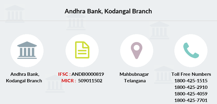 Andhra-bank Kodangal branch