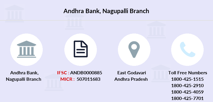 Andhra-bank Nagupalli branch