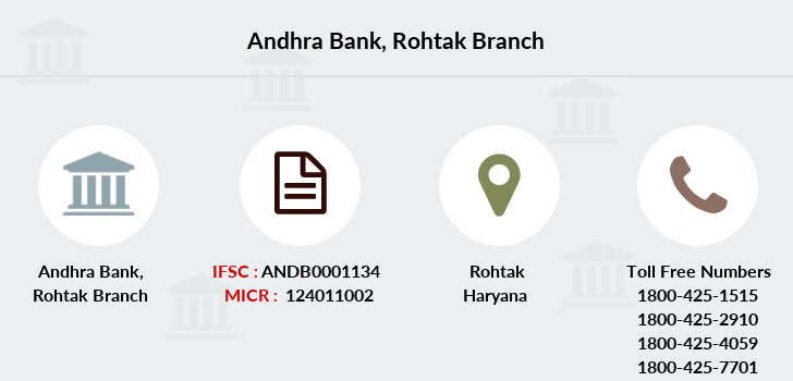 Andhra-bank Rohtak branch