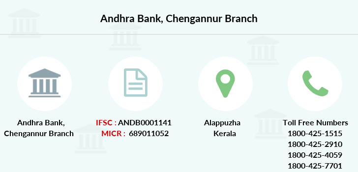 Andhra-bank Chengannur branch