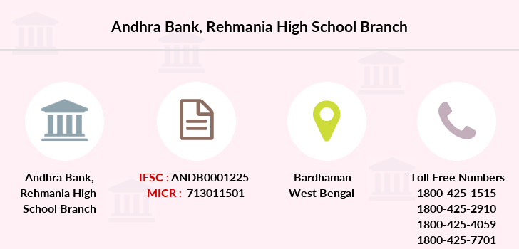 Andhra-bank Rehmania-high-school branch