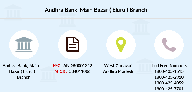 Andhra-bank Main-bazar-eluru branch