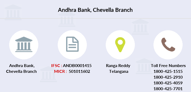 Andhra-bank Chevella branch