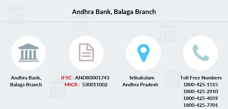 Andhra-bank Balaga branch