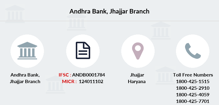 Andhra-bank Jhajjar branch