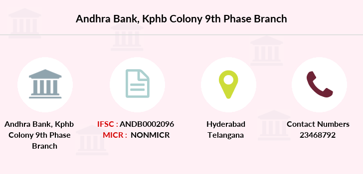 Andhra-bank Kphb-colony-9th-phase branch