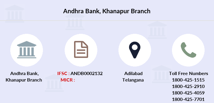 Andhra-bank Khanapur branch
