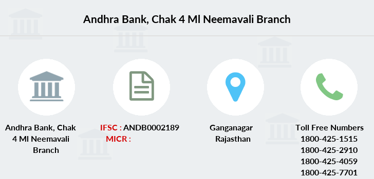 Andhra-bank Chak-4-ml-neemavali branch
