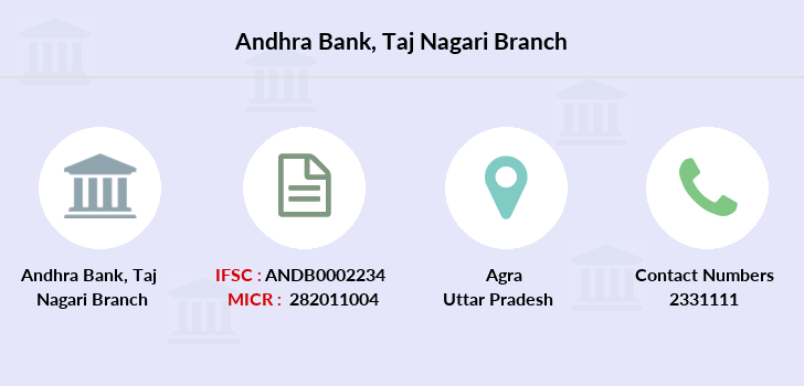 Andhra-bank Taj-nagari branch