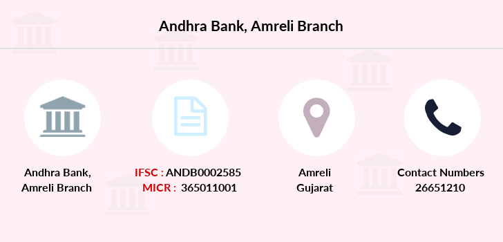 Andhra-bank Amreli branch