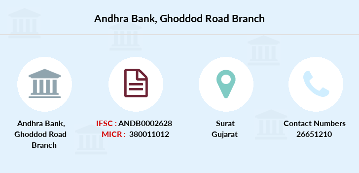 Andhra-bank Ghoddod-road branch