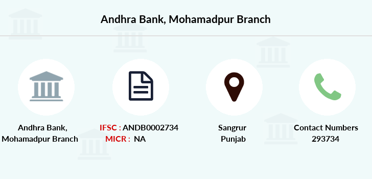 Andhra-bank Mohamadpur branch