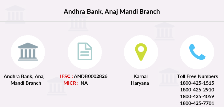 Andhra-bank Anaj-mandi branch