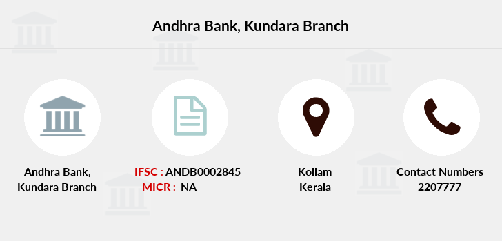 Andhra-bank Kundara branch