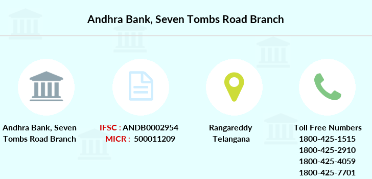 Andhra-bank Seven-tombs-road branch