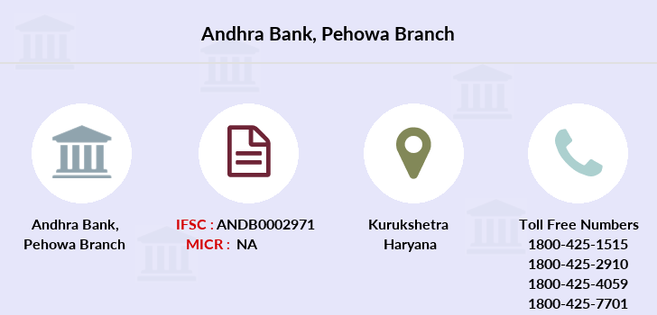 Andhra-bank Pehowa branch