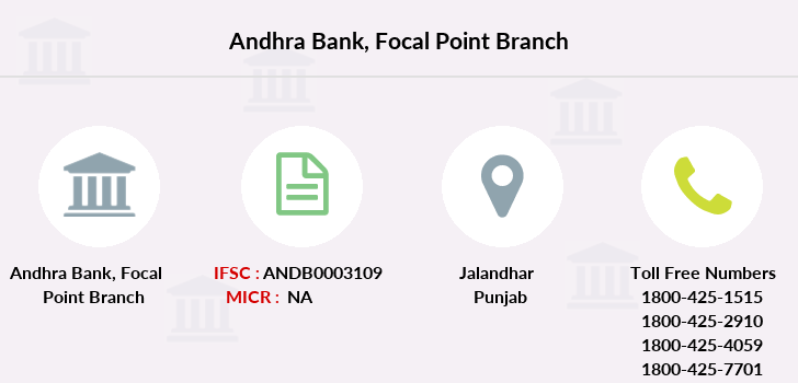 Andhra-bank Sitapura branch