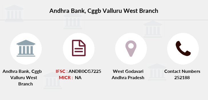 Andhra-bank Cggb-valluru-west branch