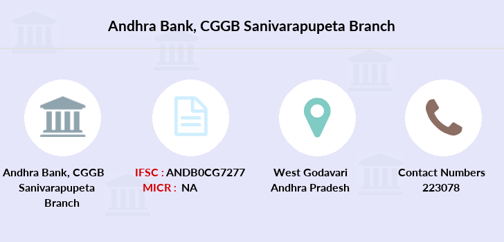 Andhra-bank Cggb-sanivarapupeta branch