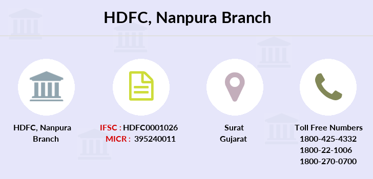 Hdfc-bank Nanpura branch
