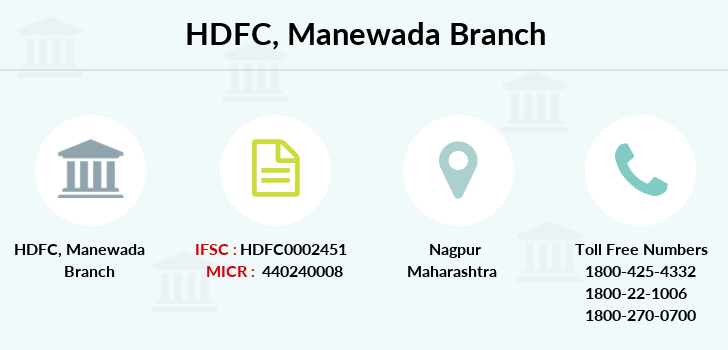 Hdfc-bank Manewada branch