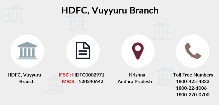 Hdfc-bank Vuyyuru branch