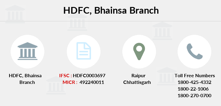 Hdfc-bank Bhainsa branch