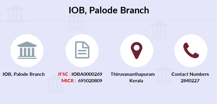 Indian-overseas-bank Palode branch