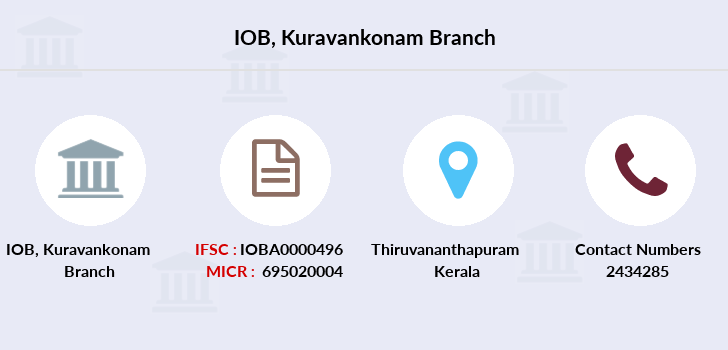 Indian-overseas-bank Kuravankonam branch