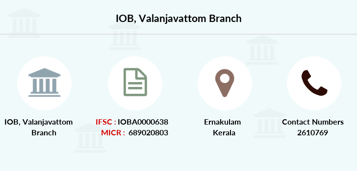 Indian-overseas-bank Valanjavattom branch