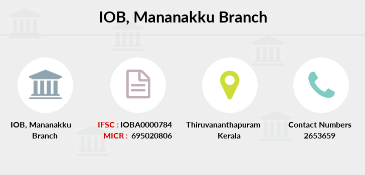 Indian-overseas-bank Mananakku branch