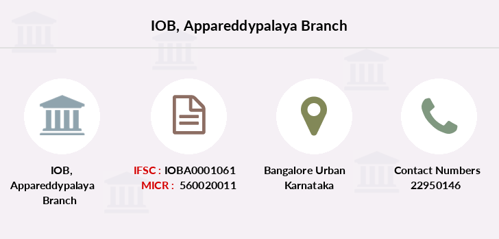 Indian-overseas-bank Appareddypalaya branch