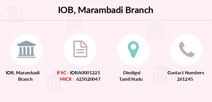 Indian-overseas-bank Marambadi branch
