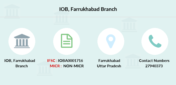 Indian-overseas-bank Farrukhabad branch